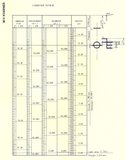 """Katalog brodova """"Jugolinije"""" iz 1990. godine Th_Kvarner4"""