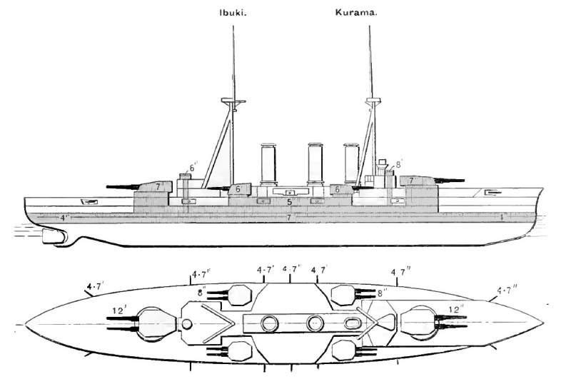 Japanske oklopnjače i preddrednoti Ibuki2
