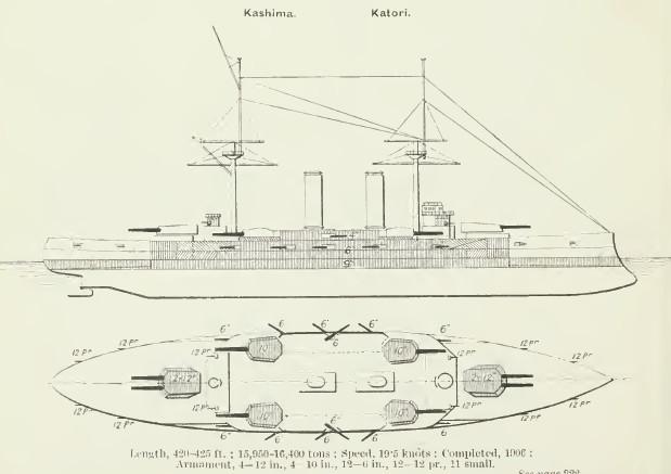 Japanske oklopnjače i preddrednoti Katori2