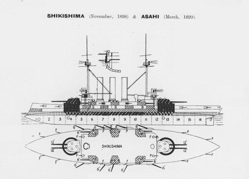 Japanske oklopnjače i preddrednoti Shikishima2