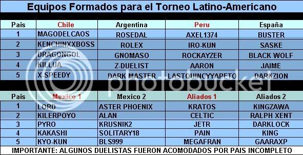 Informacion de eQuipos latino americanos. Tabladeequipos-1
