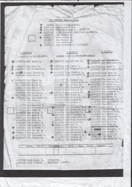 B Coy Nominal Roll - Circa 1968 BCoyNominalRollCirca1968