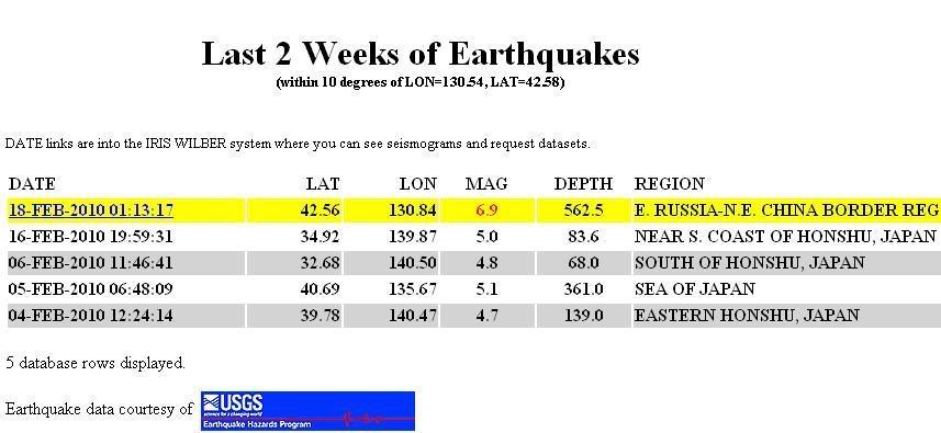 Sismo de gran intensidad estremece límites entre China, Rusia y Norcorea Terremotochinarusiacorea