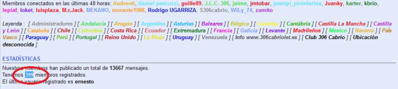 [ www.306cabriolet.es ] Noticias destacadas Casi400