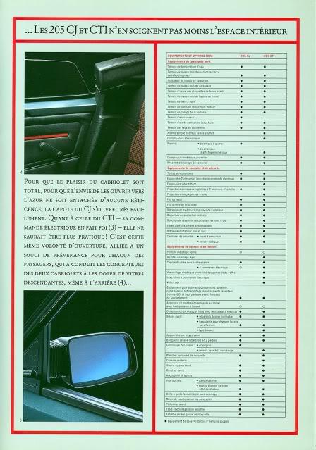 [ FOTOS ] Catalogos de los Peugeot 205 cabrio 205cab1992007