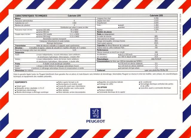 [ FOTOS ] Catalogos de los Peugeot 205 cabrio 205cab1994006