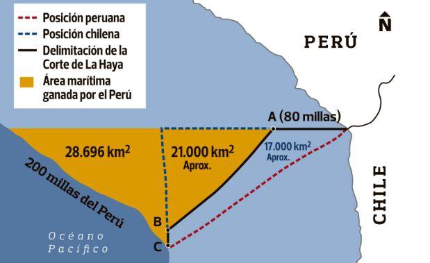 DIFERENDO MARITIMO PERU-CHILE - Página 4 814352_zps795e4ad0