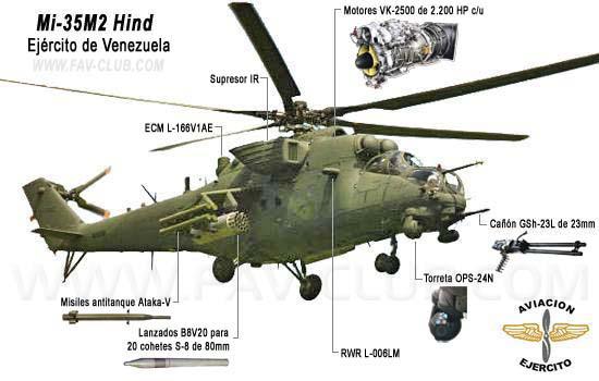 MI-35: EL NUEVO HELICOPTERO FAP? - Página 3 O-1