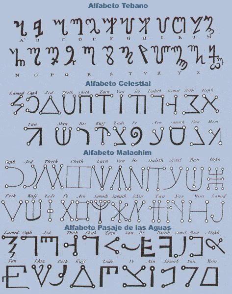Alfabetos de escritura magica 3tiposdealfabeto