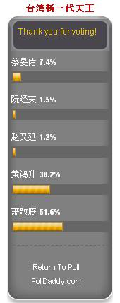 VOTE FOR XIAO GUI [台湾新一代天王] Untitled-29