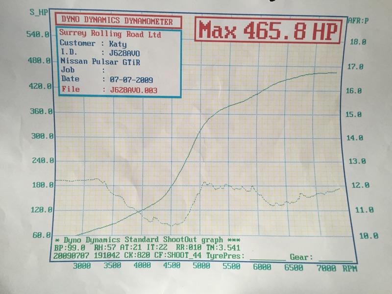 Dyno graphs please 1015ADD4-A955-4CA0-B32A-C59DE2BB4D95