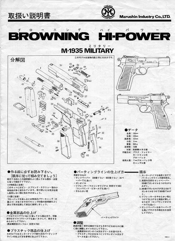 Browning Hi-Power M1935 Instructions FN-1