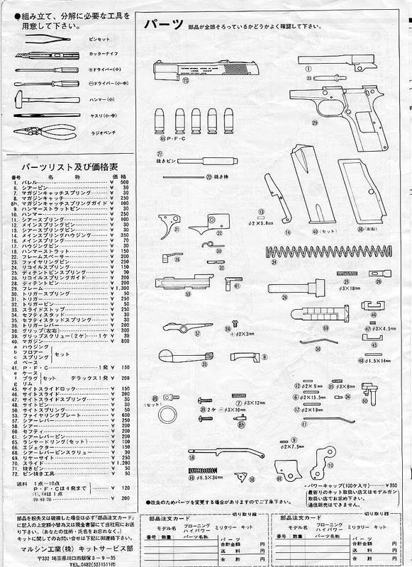 Browning Hi-Power M1935 Instructions FN-2