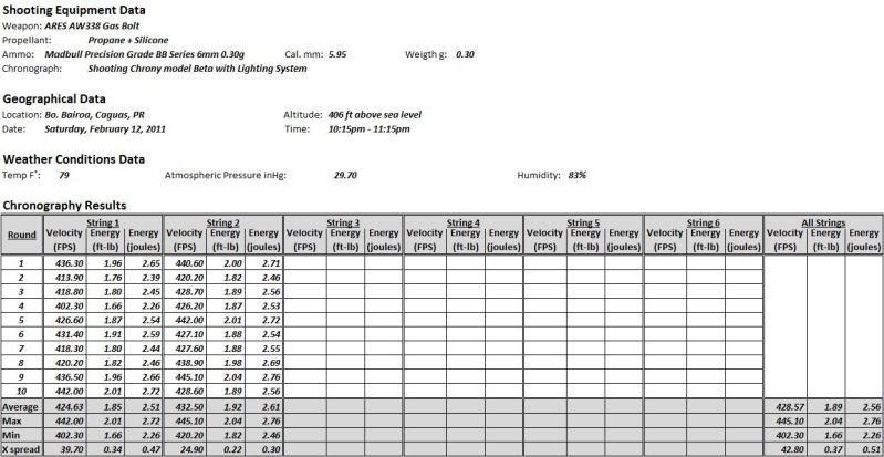 ARES AW-338 cnc 20110212_ChronographywMadbull030g
