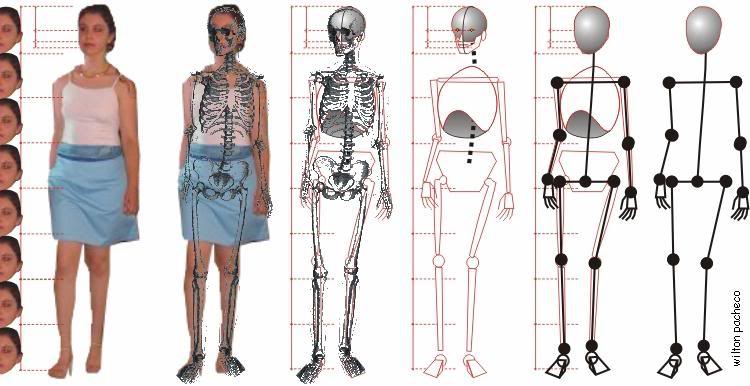 Grupo de estudos: Figura Humana Palito