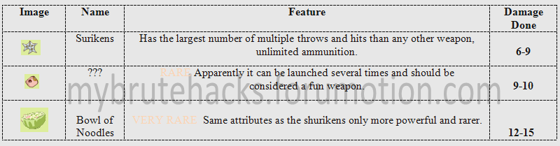 Essential: Picture Guide to Weapons (in English) Throwingweapons