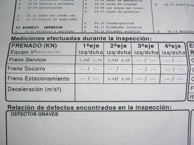 Datos de ITV de nuestros Renault Siete y 7 DSCN4469