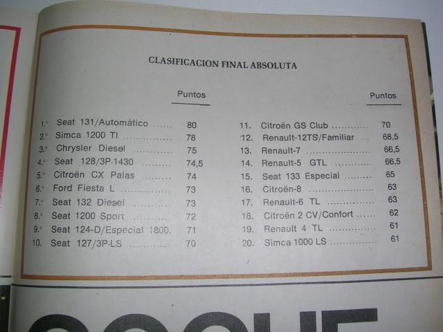 Revistas que salen Renault Siete y 7. DSCN6875