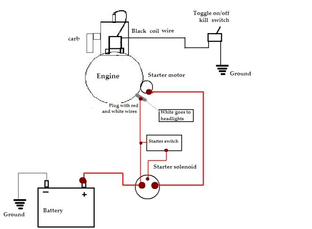 briggs engine wiring diagram Small Engine Coil Wiring