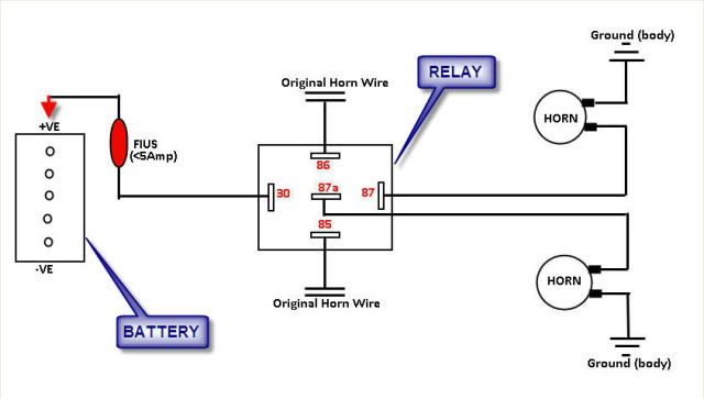 5 wire relay horn diagram wiring diagram data train horn relay diagram electric horn relay wiring