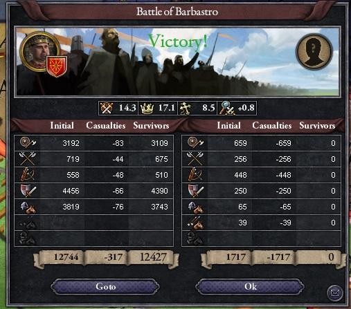 Let's play Crusader Kings 2 Battle-1