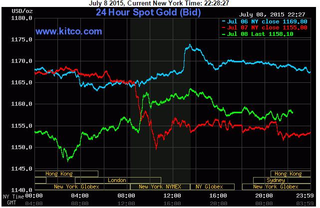 Cập nhật tin tức thị trường vàng (daily) - Page 5 1_zps76dcqncb