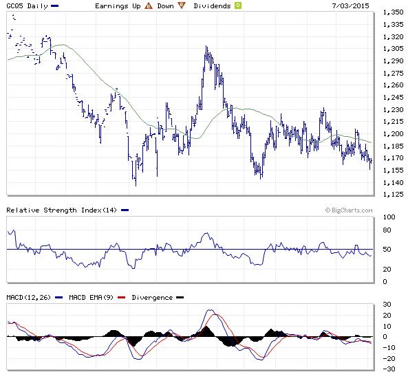 Cập nhật tin tức thị trường vàng (daily) - Page 5 1_zps9jebuzhu