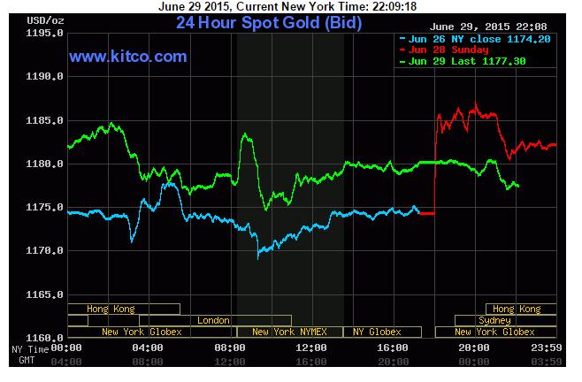Cập nhật tin tức thị trường vàng (daily) - Page 5 1_zpsdqxuiuse