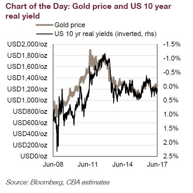 Cập nhật tin tức thị trường vàng (daily) - Page 38 1_zpsgpdpycim