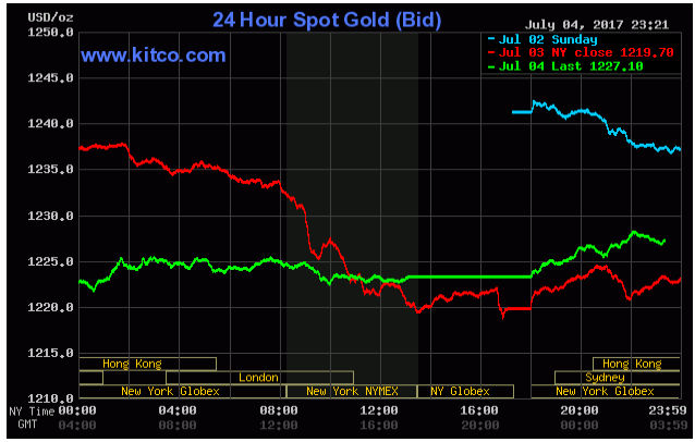 Cập nhật tin tức thị trường vàng (daily) - Page 38 1_zpslbgbflax