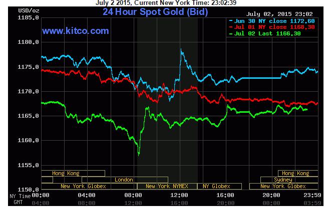 Cập nhật tin tức thị trường vàng (daily) - Page 5 1_zpsmwbdsmyk