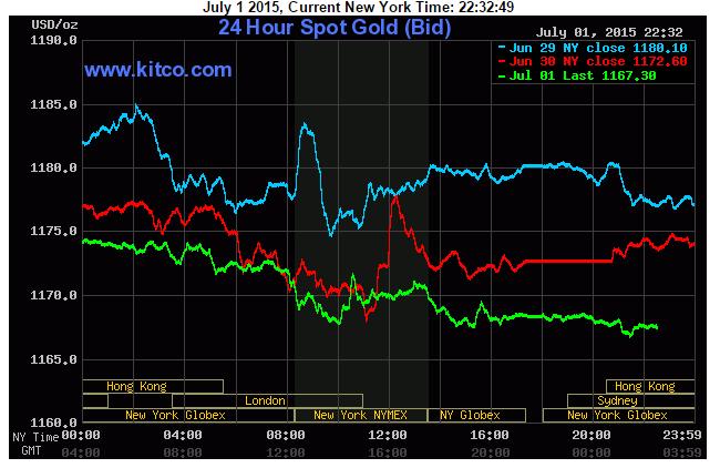 Cập nhật tin tức thị trường vàng (daily) - Page 5 1_zpsruut3bua