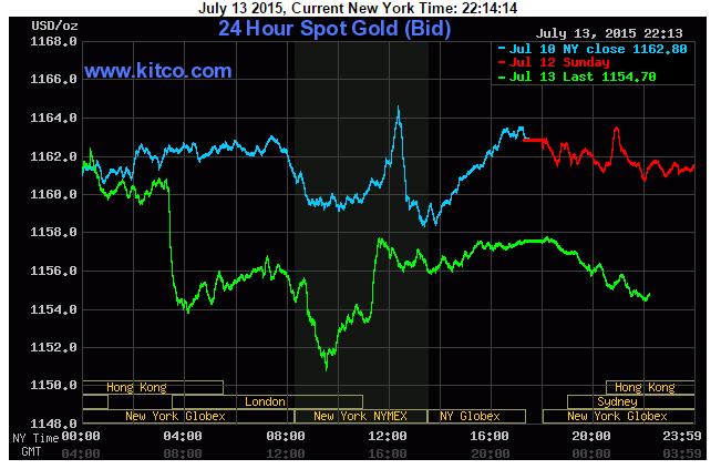 Cập nhật tin tức thị trường vàng (daily) - Page 5 1_zpsunomk3qw