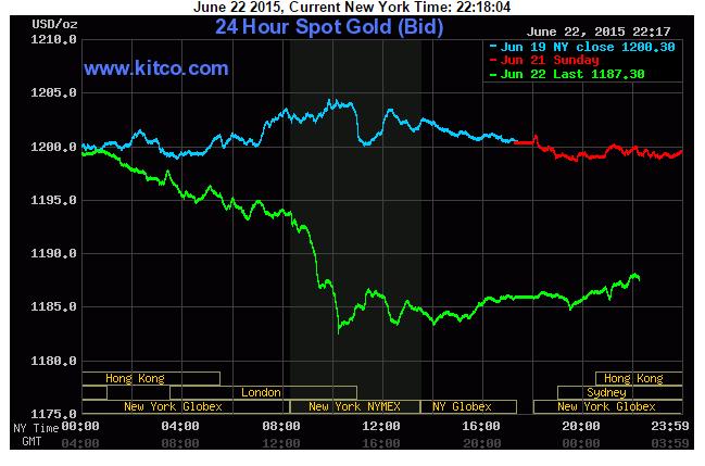 Cập nhật tin tức thị trường vàng (daily) - Page 5 1_zpsutduxuvq