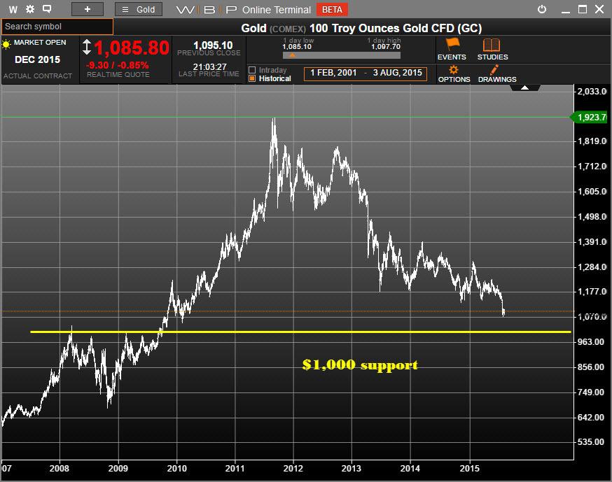 Cập nhật tin tức thị trường vàng (daily) - Page 6 1_zpsvw3byamc
