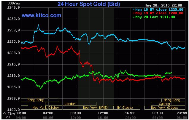 Tin tức thị trường vàng hàng ngày cùng Exness - Page 4 21_zps401hcue9