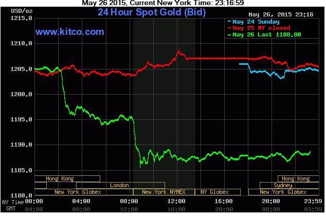 Tin tức thị trường vàng hàng ngày cùng Exness - Page 4 27.5_zpsathggllh