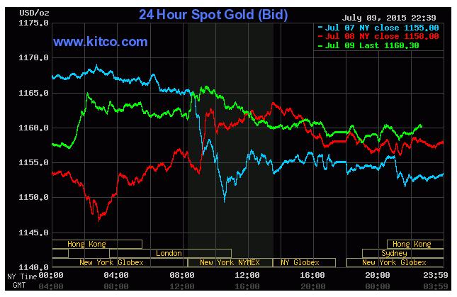 Cập nhật tin tức thị trường vàng (daily) - Page 5 2_zpsajsezzke
