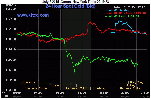 Cập nhật tin tức thị trường vàng (daily) - Page 5 2_zpsj7xawpg9