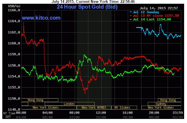 Cập nhật tin tức thị trường vàng (daily) - Page 5 2_zpsp05sl39r