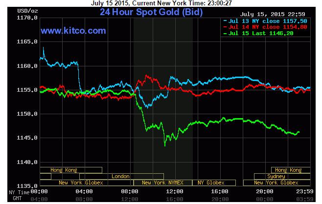 Cập nhật tin tức thị trường vàng (daily) - Page 5 2_zpsxlvpiqto
