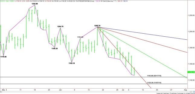 Tin tức thị trường vàng hàng ngày cùng Exness - Page 6 3_zpsw34zxlee