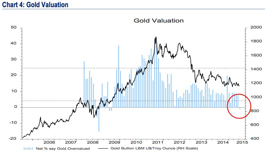 Cập nhật tin tức thị trường vàng (daily) - Page 5 4_zps2rm3vlrm