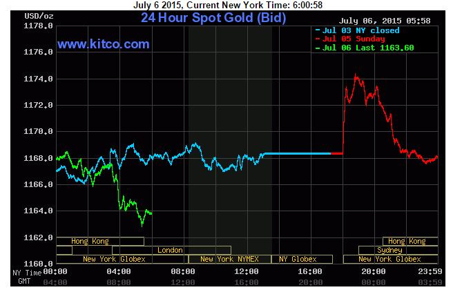 Cập nhật tin tức thị trường vàng (daily) - Page 5 4_zpsqqyuugic
