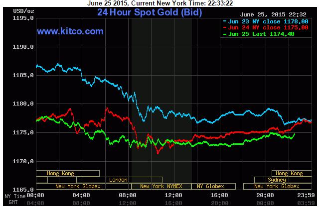 Cập nhật tin tức thị trường vàng (daily) - Page 5 5_zpsby9glzgb