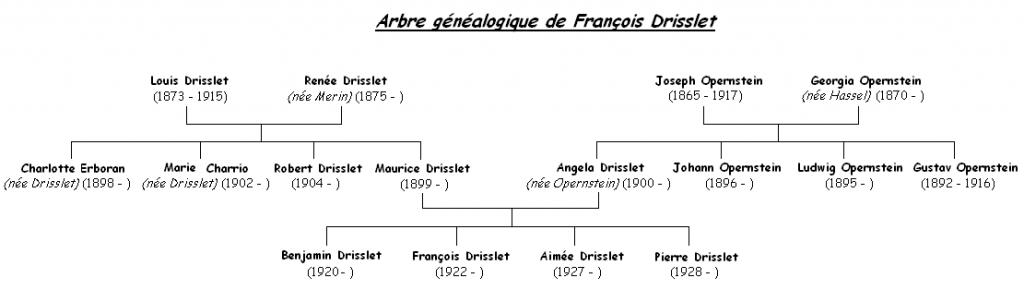 François Drisslet - Aviateur affecté à Nobilitas ArbreFranccedilois_zpsf8941d9e