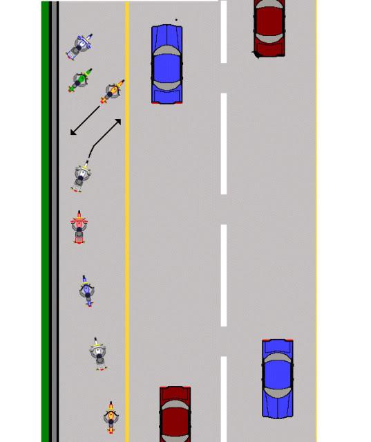 Isyarat tangan sewaktu berkonvoi motorsikal Groupparking
