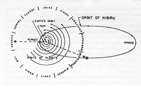 Nuestro sistema solar es binario? Nibirunasamap