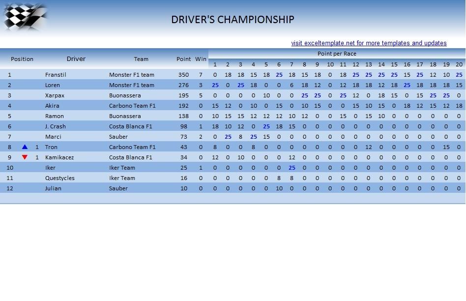 Clasificacion Campeonato Paralelo a la Formula 1  7/06/15 Clasi%20ind.%20Abu%20dabi_zpsh9oun4qk