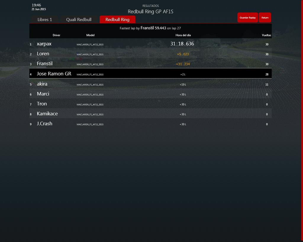 GP Austria Campeonato Paralelo Clasi%20redbull%20ring_zpsbjtbuzt3